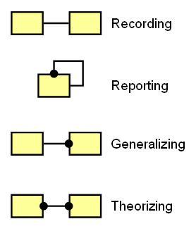 moffettprocess.jpg