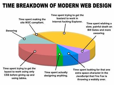 timebreakdown02.jpg