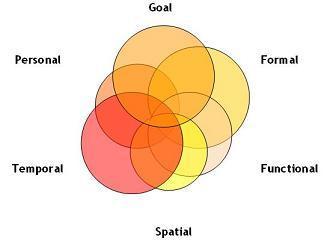 designdistortion2.jpg