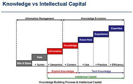 knowledge_and_ic2.jpg