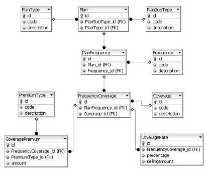 plandatamodel2.jpg