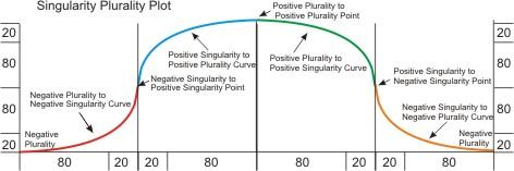 singularityplurarityplot3.jpg? ...
