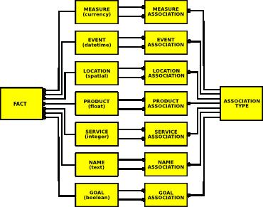enterprisefact1