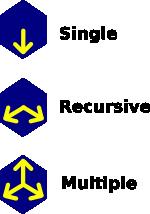 iconsrelate2