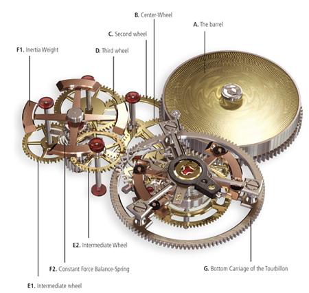 watch-parts1