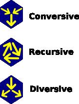 iconsrelate