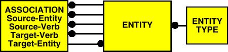 amdschema02