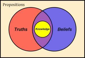 epistemology