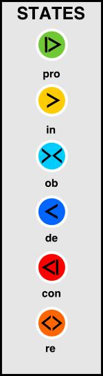 AnarKey-Control-States