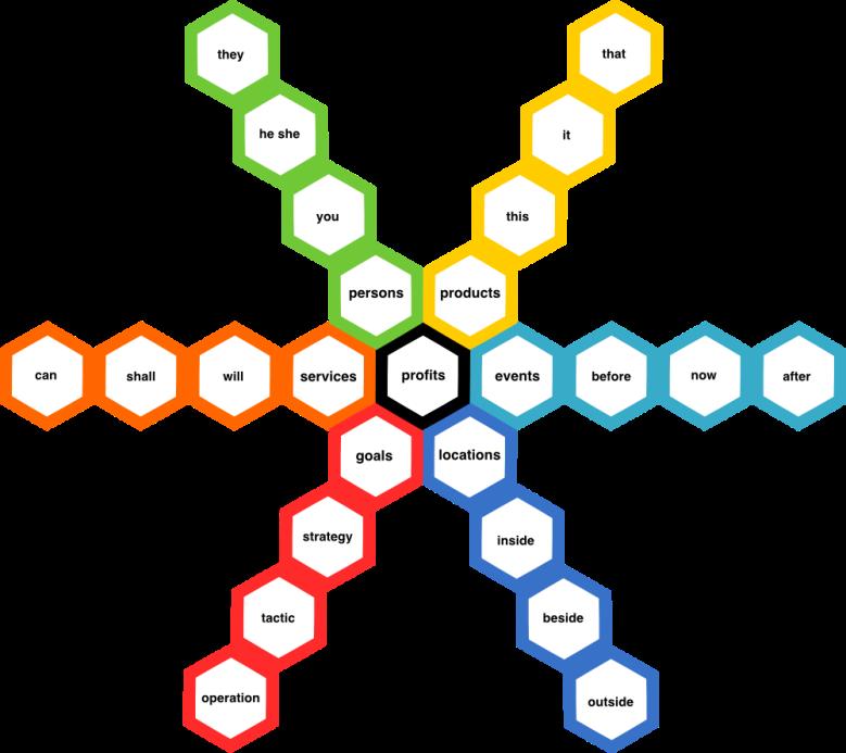 business-design-dimensions
