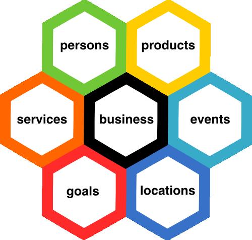 design | relationary.wordpress.com